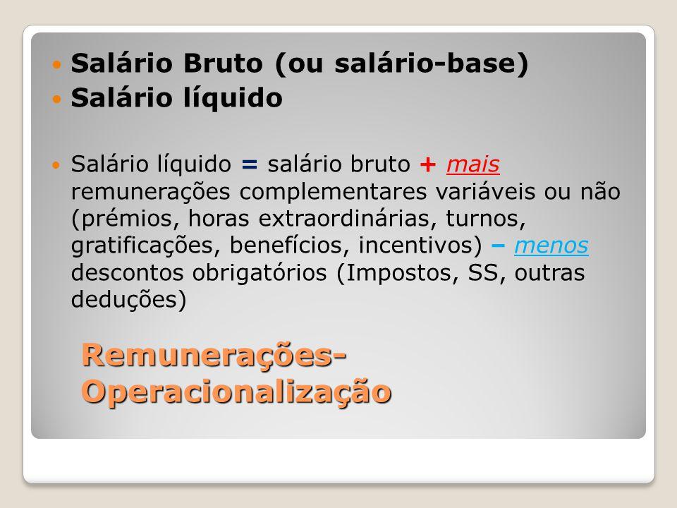 Remunerações- Operacionalização Salário Bruto (ou salário-base) Salário líquido Salário líquido = salário bruto + mais remunerações complementares var