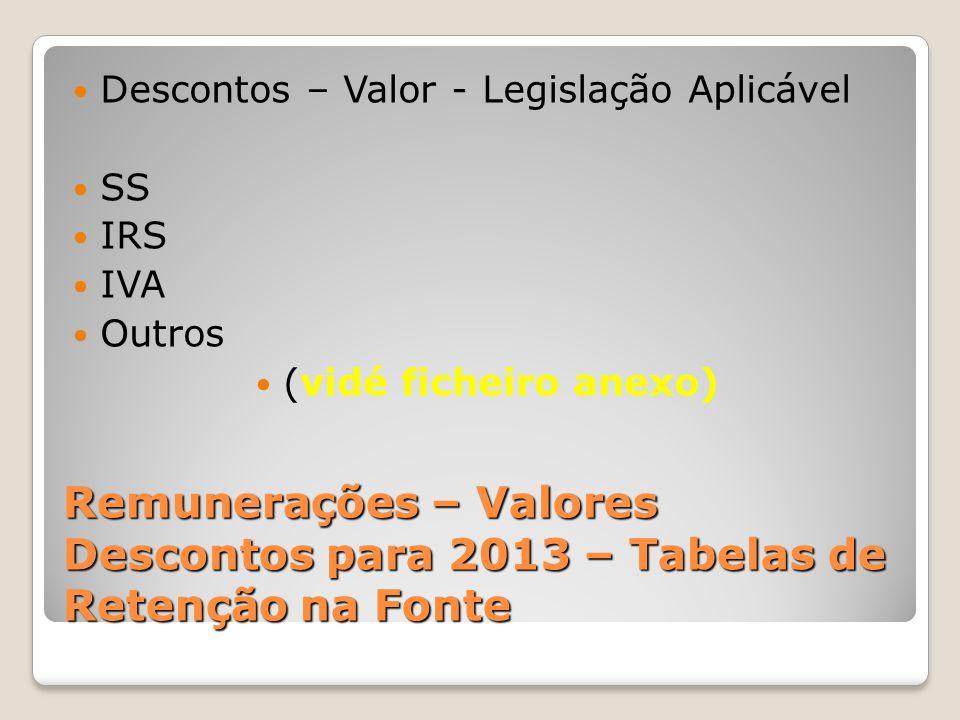 Remunerações – Valores Descontos para 2013 – Tabelas de Retenção na Fonte Descontos – Valor - Legislação Aplicável SS IRS IVA Outros (vidé ficheiro an