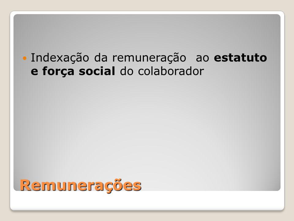 Remunerações Indexação da remuneração ao estatuto e força social do colaborador