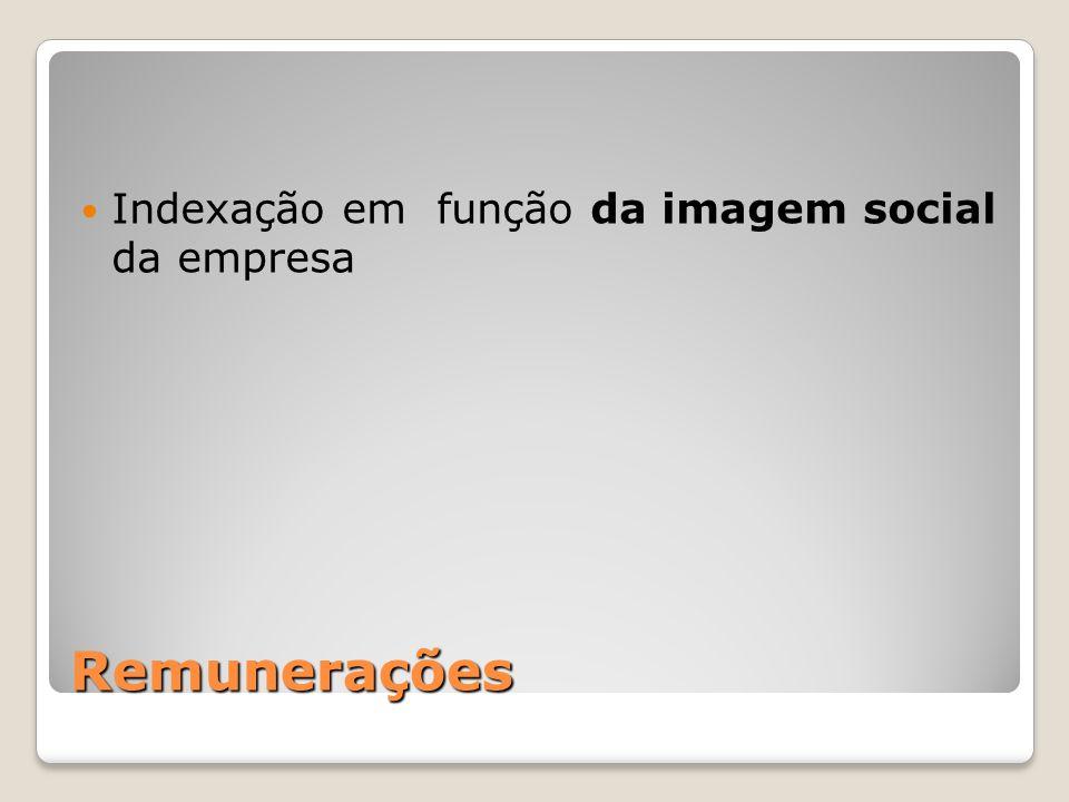 Remunerações Indexação em função da imagem social da empresa
