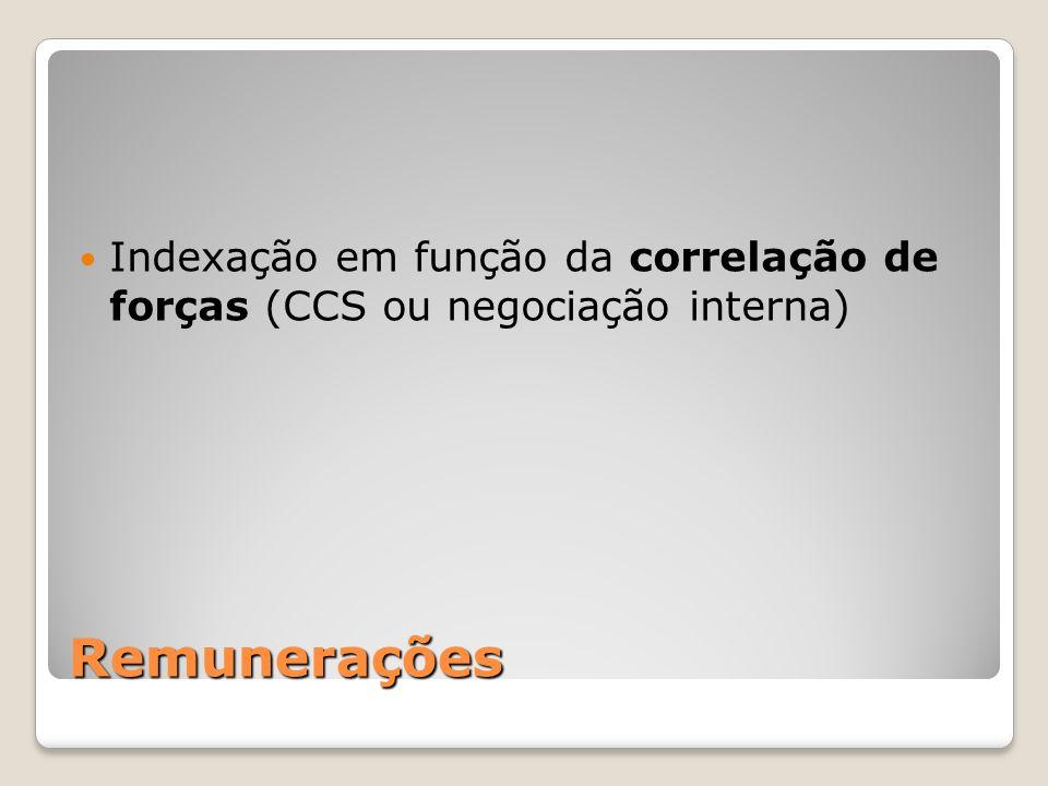 Remunerações Indexação em função da correlação de forças (CCS ou negociação interna)