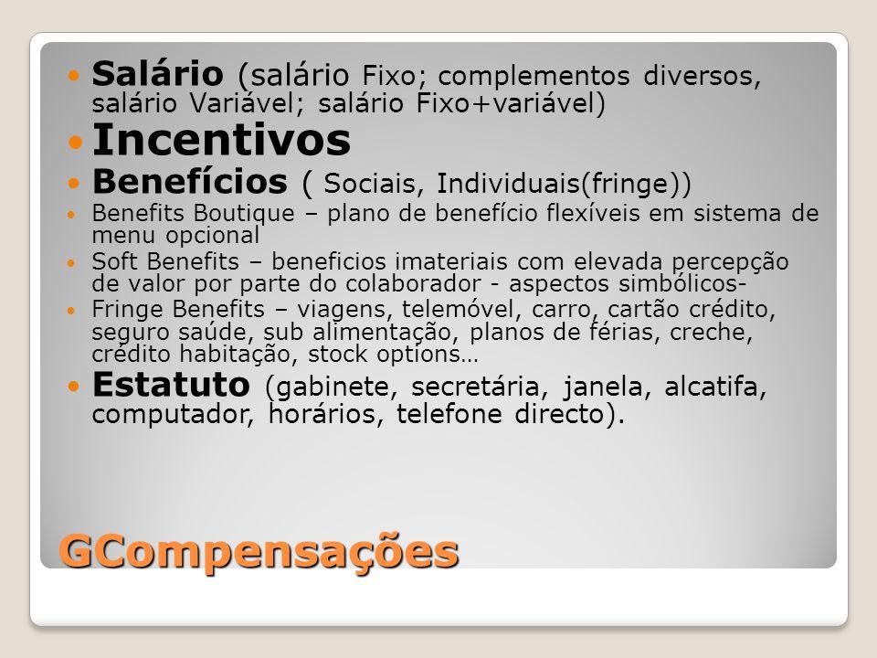 GCompensações Salário (salário Fixo; complementos diversos, salário Variável; salário Fixo+variável) Incentivos Benefícios ( Sociais, Individuais(frin
