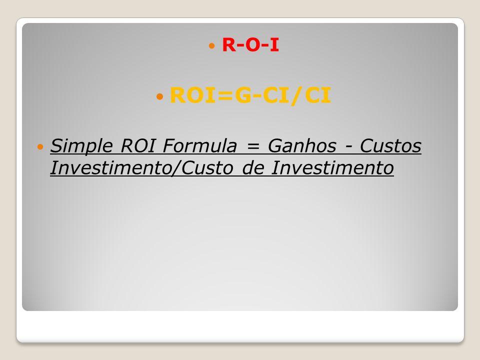 R-O-I ROI=G-CI/CI Simple ROI Formula = Ganhos - Custos Investimento/Custo de Investimento
