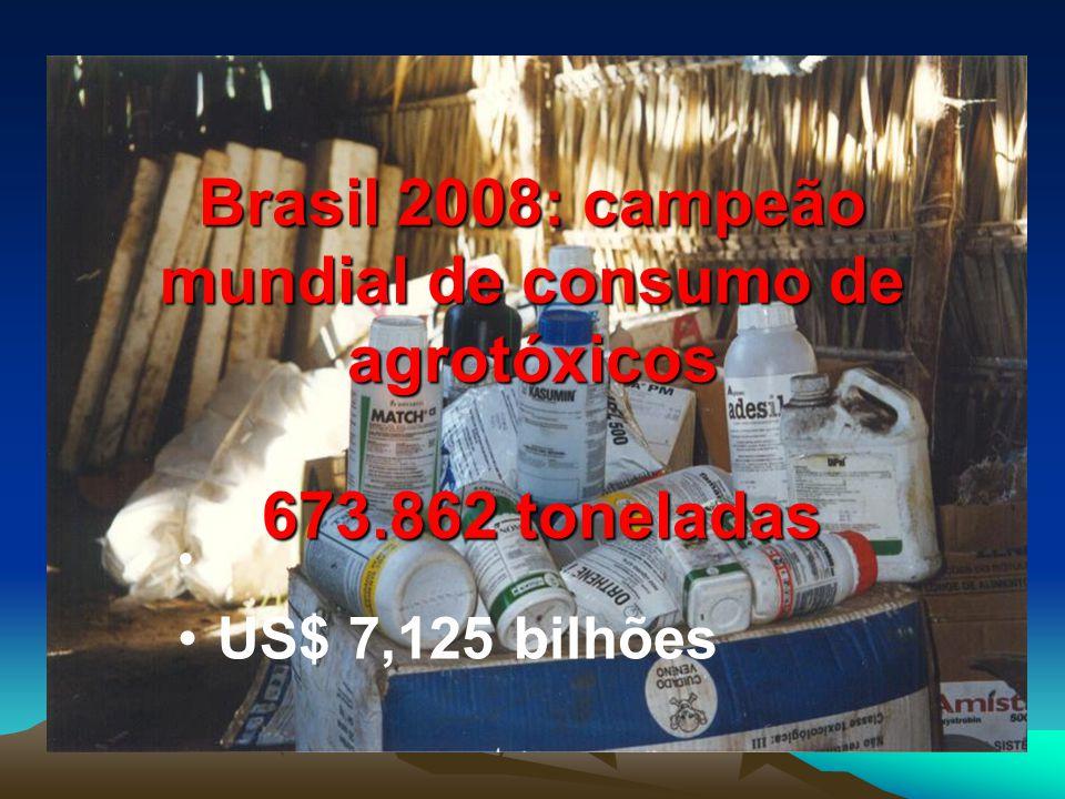 Brasil 2008: campeão mundial de consumo de agrotóxicos 673.862 toneladas 673.862 toneladas US$ 7,125 bilhões