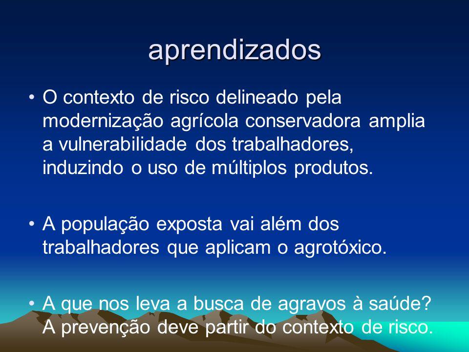 aprendizados O contexto de risco delineado pela modernização agrícola conservadora amplia a vulnerabilidade dos trabalhadores, induzindo o uso de múltiplos produtos.