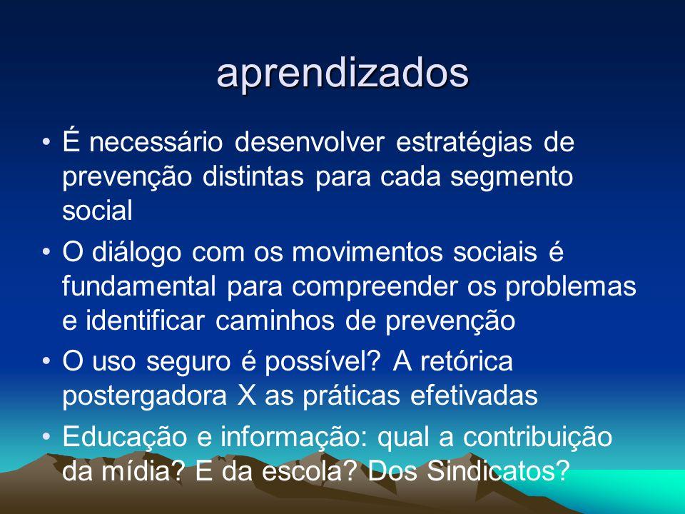 aprendizados É necessário desenvolver estratégias de prevenção distintas para cada segmento social O diálogo com os movimentos sociais é fundamental para compreender os problemas e identificar caminhos de prevenção O uso seguro é possível.