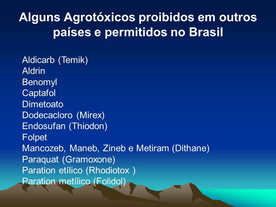 Alguns Agrotóxicos proibidos em outros países e permitidos no Brasil Aldicarb (Temik) Aldrin Benomyl Captafol Dimetoato Dodecacloro (Mirex) Endosufan (Thiodon) Folpet Mancozeb, Maneb, Zineb e Metiram (Dithane) Paraquat (Gramoxone) Paration etílico (Rhodiotox ) Paration metílico (Folidol)
