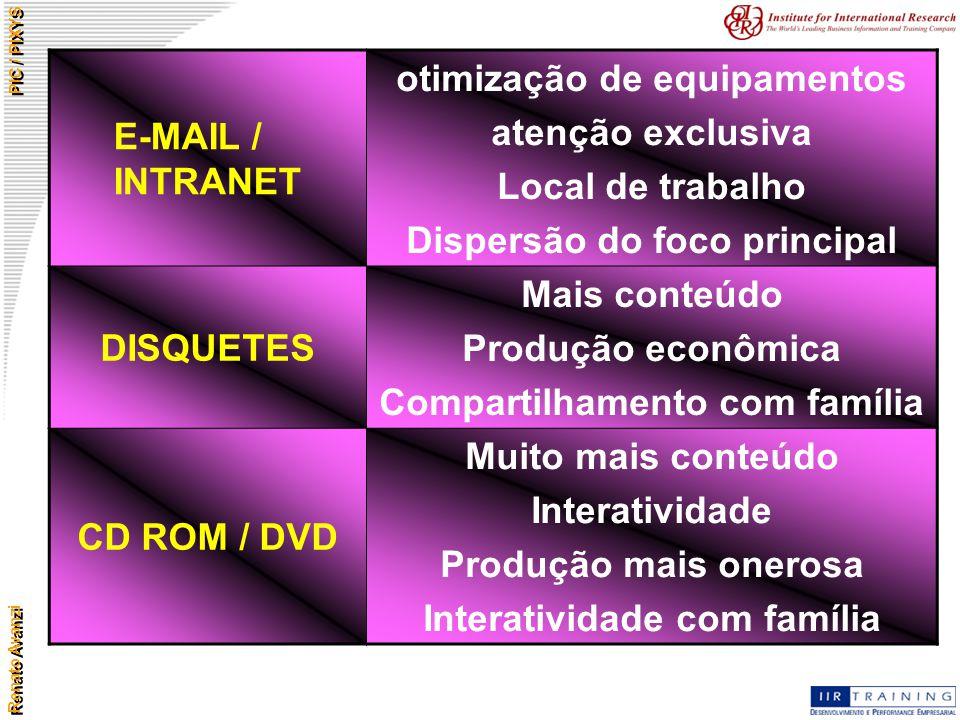 Renato Avanzi PIC / PIXYS E-MAIL / INTRANET otimização de equipamentos atenção exclusiva Local de trabalho Dispersão do foco principal DISQUETES Mais