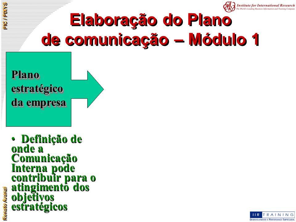 Renato Avanzi PIC / PIXYS Elaboração do Plano de comunicação – Módulo 1 Plano estratégico da empresa Definição de onde a Comunicação Interna pode cont