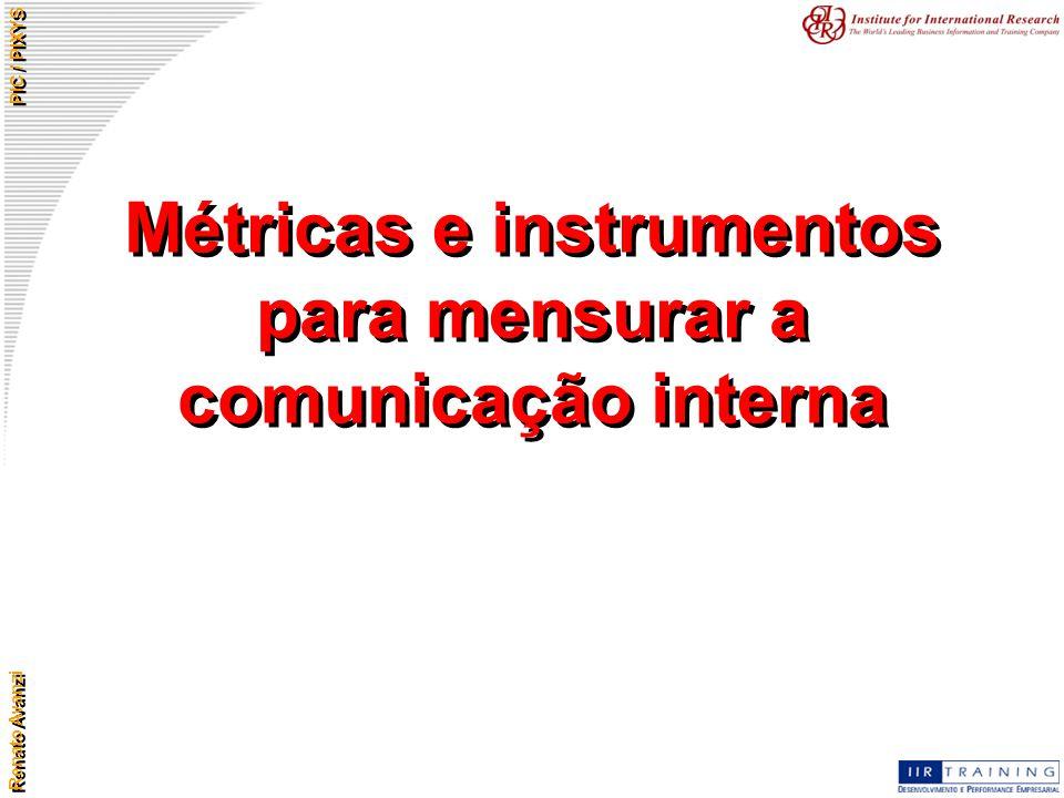 Renato Avanzi PIC / PIXYS Métricas e instrumentos para mensurar a comunicação interna
