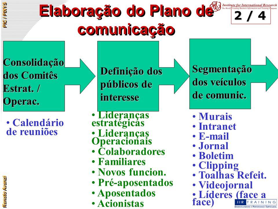 Renato Avanzi PIC / PIXYS Elaboração do Plano de comunicação Consolidação dos Comitês Estrat. / Operac. Definição dos públicos de interesse Segmentaçã