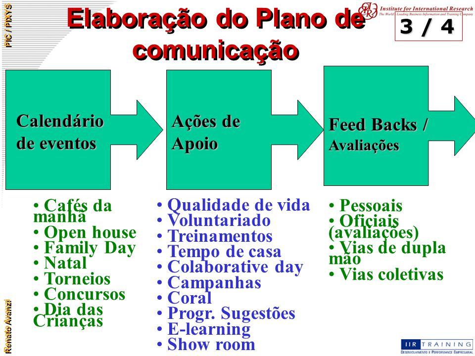 Renato Avanzi PIC / PIXYS Elaboração do Plano de comunicação Calendário de eventos Ações de Apoio Feed Backs / Avaliações Pessoais Oficiais (avaliaçõe
