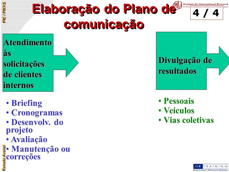 Renato Avanzi PIC / PIXYS Elaboração do Plano de comunicação Atendimento às solicitações de clientes internos Divulgação de resultados Pessoais Veícul