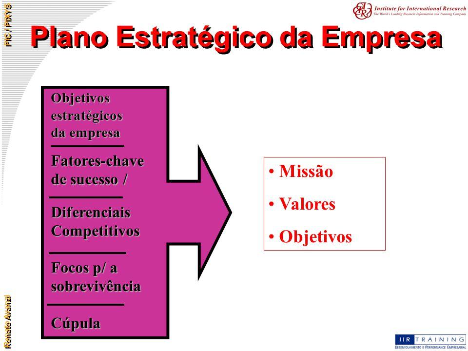 Renato Avanzi PIC / PIXYS Plano Estratégico da Empresa Objetivos estratégicos da empresa Fatores-chave de sucesso / Diferenciais Competitivos Focos p/
