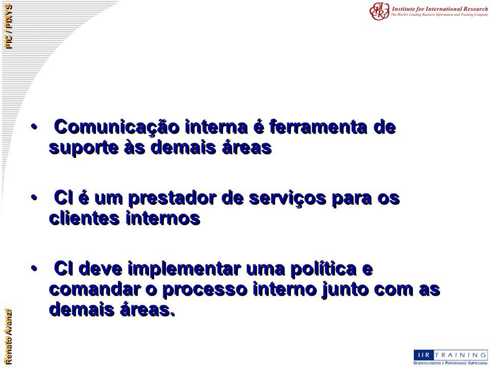 Renato Avanzi PIC / PIXYS Comunicação interna é ferramenta de suporte às demais áreas CI é um prestador de serviços para os clientes internos CI deve
