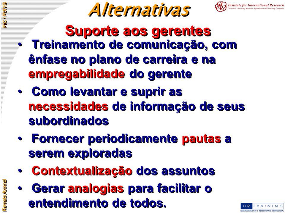 Renato Avanzi PIC / PIXYS Alternativas Suporte aos gerentes Treinamento de comunicação, com ênfase no plano de carreira e na empregabilidade do gerent