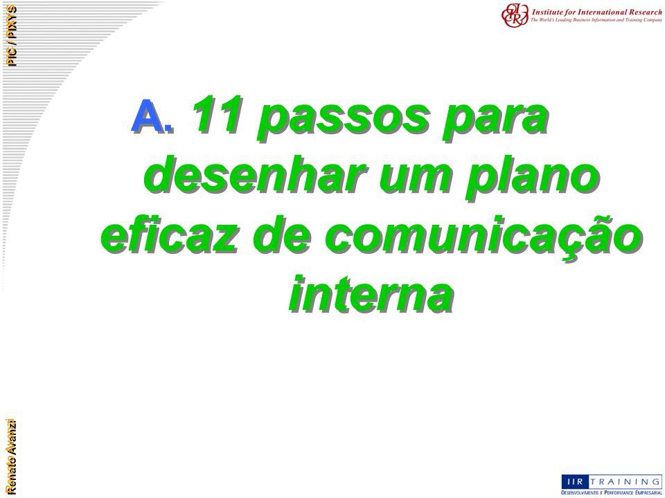 Renato Avanzi PIC / PIXYS Elaboração do Plano de comunicação Plano estratégico da empresa Análise do ambiente interno Principais conceitos a transmitir 1 / 4
