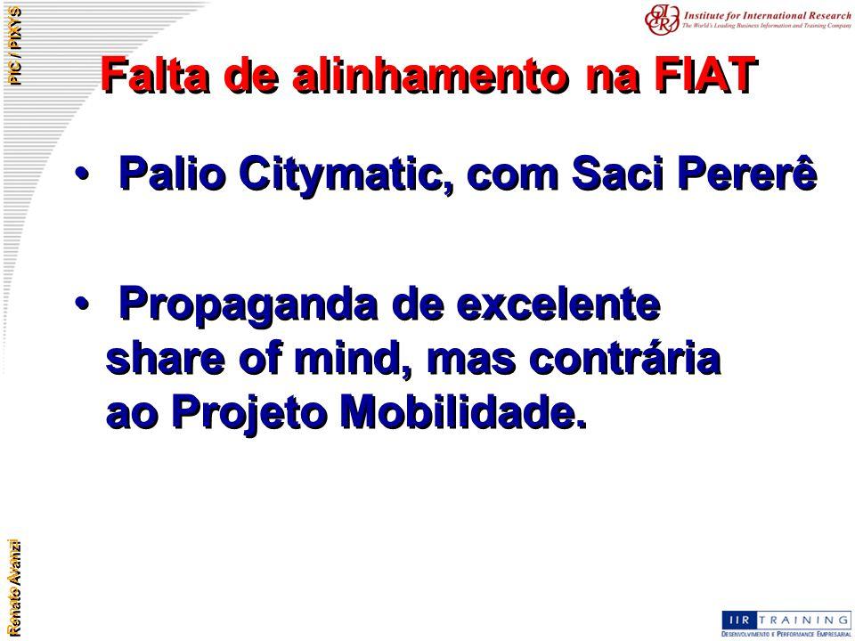 Renato Avanzi PIC / PIXYS Falta de alinhamento na FIAT Palio Citymatic, com Saci Pererê Propaganda de excelente share of mind, mas contrária ao Projet