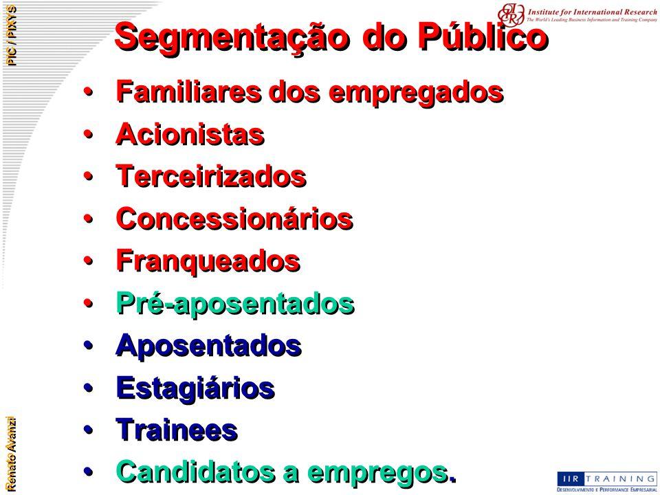 Renato Avanzi PIC / PIXYS Segmentação do Público Familiares dos empregados Acionistas Terceirizados Concessionários Franqueados Pré-aposentados Aposen