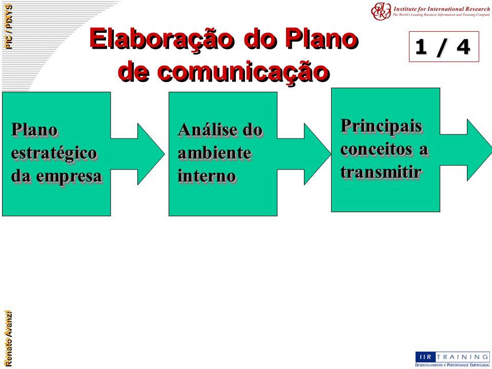 Renato Avanzi PIC / PIXYS Elaboração do Plano de comunicação Consolidação dos Comitês Estrat.