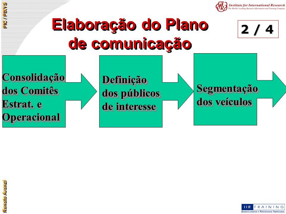 Renato Avanzi PIC / PIXYS Elaboração do Plano de comunicação Consolidação dos Comitês Estrat. e Operacional Definição dos públicos de interesse Segmen