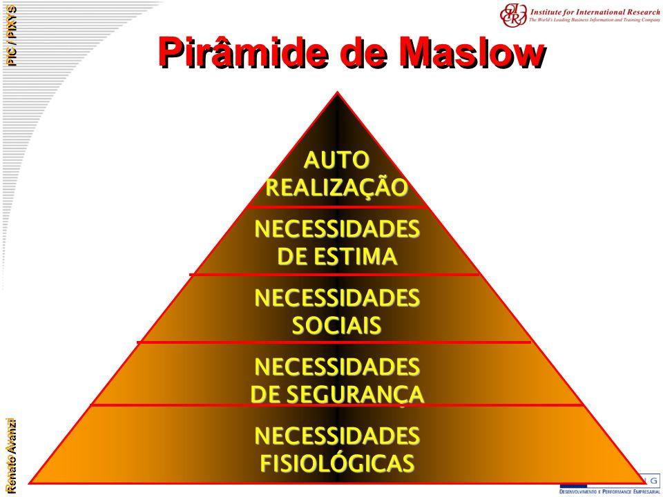 Renato Avanzi PIC / PIXYS Pirâmide de Maslow AUTO REALIZAÇÃO NECESSIDADES DE ESTIMA NECESSIDADES SOCIAIS NECESSIDADES DE SEGURANÇA NECESSIDADES FISIOL