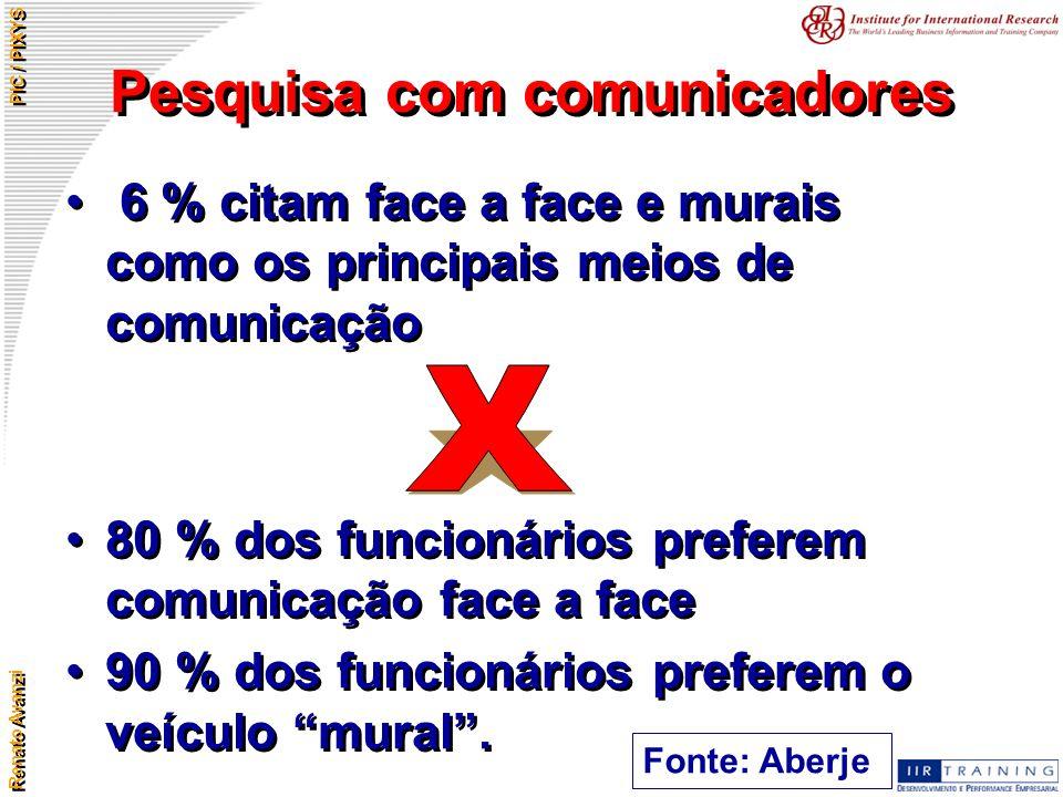 Renato Avanzi PIC / PIXYS Pesquisa com comunicadores 6 % citam face a face e murais como os principais meios de comunicação 80 % dos funcionários pref