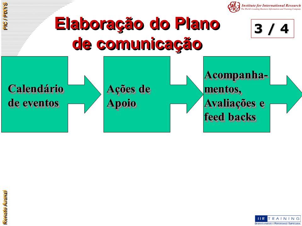 Renato Avanzi PIC / PIXYS Elaboração do Plano de comunicação Calendário de eventos Ações de Apoio 3 / 4 Acompanha- mentos, Avaliações e feed backs