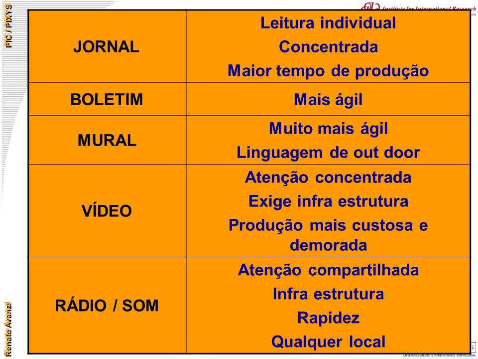 Renato Avanzi PIC / PIXYS JORNAL Leitura individual Concentrada Maior tempo de produção BOLETIMMais ágil MURAL Muito mais ágil Linguagem de out door V