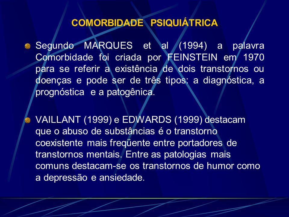 COMORBIDADE PSIQUIÁTRICA Segundo MARQUES et al (1994) a palavra Comorbidade foi criada por FEINSTEIN em 1970 para se referir a existência de dois transtornos ou doenças e pode ser de três tipos: a diagnóstica, a prognóstica e a patogênica.