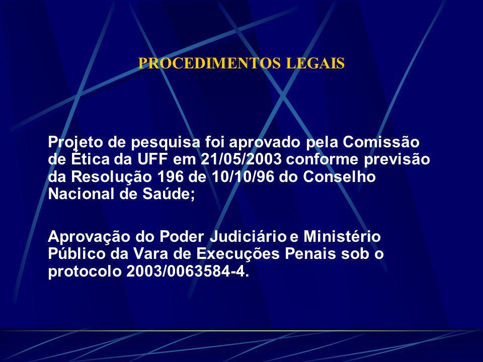 PROCEDIMENTOS LEGAIS Projeto de pesquisa foi aprovado pela Comissão de Ética da UFF em 21/05/2003 conforme previsão da Resolução 196 de 10/10/96 do Conselho Nacional de Saúde; Aprovação do Poder Judiciário e Ministério Público da Vara de Execuções Penais sob o protocolo 2003/0063584-4.