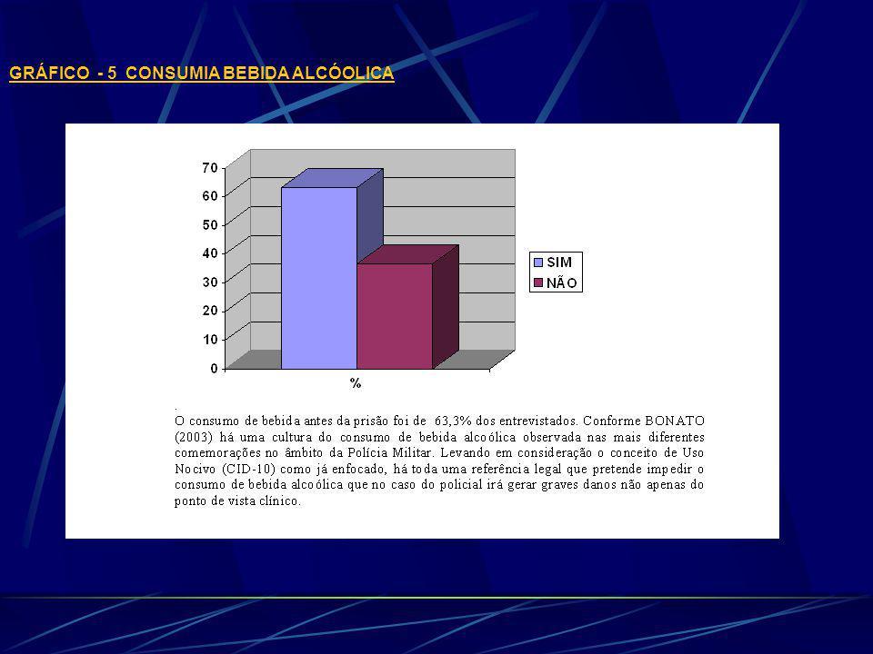 GRÁFICO - 5 CONSUMIA BEBIDA ALCÓOLICA