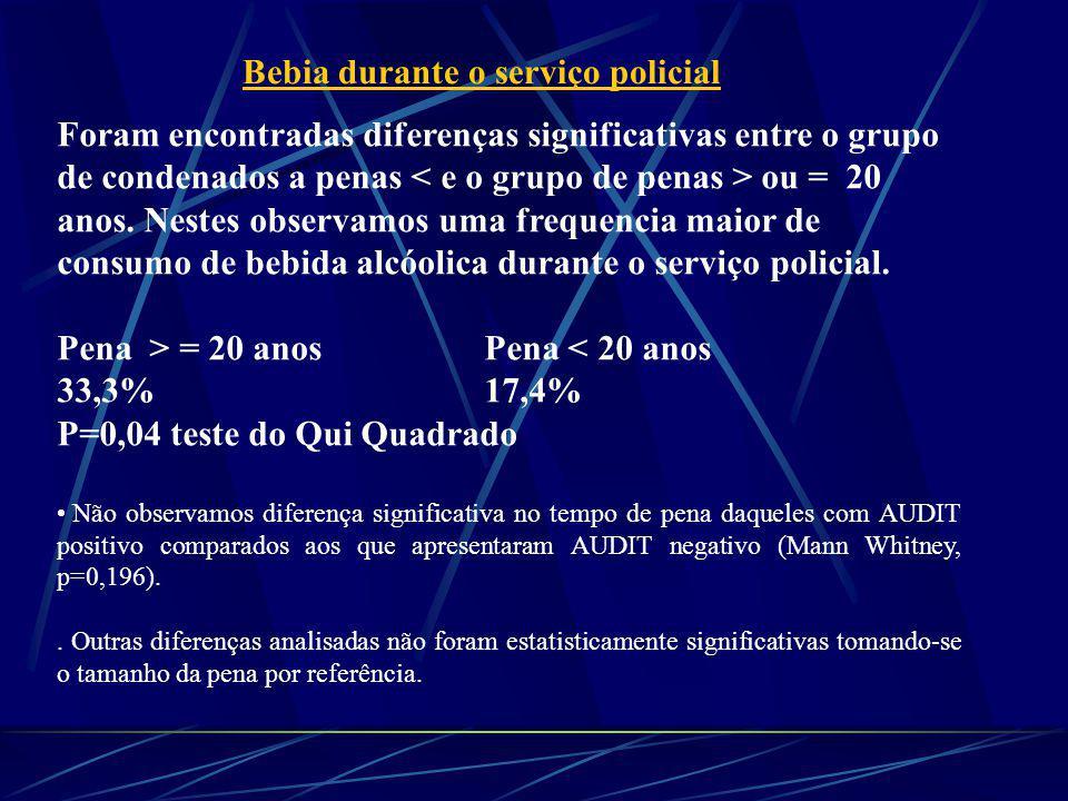 Bebia durante o serviço policial Foram encontradas diferenças significativas entre o grupo de condenados a penas ou = 20 anos.