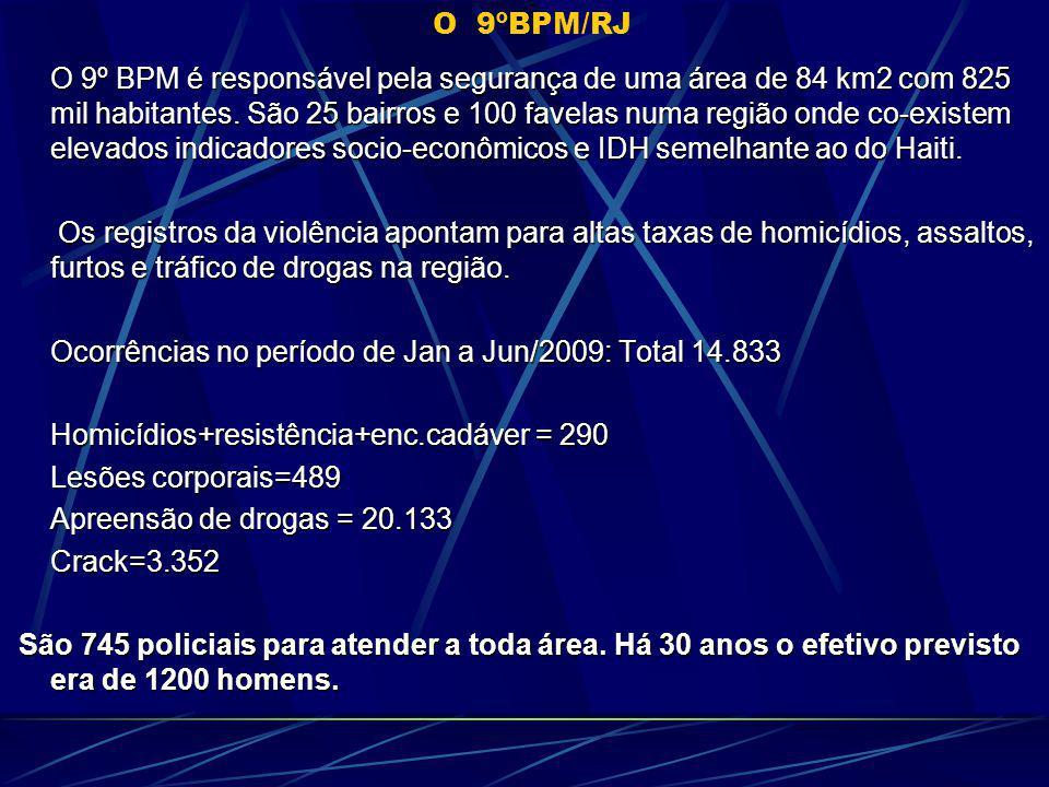 O 9ºBPM/RJ O 9º BPM é responsável pela segurança de uma área de 84 km2 com 825 mil habitantes.