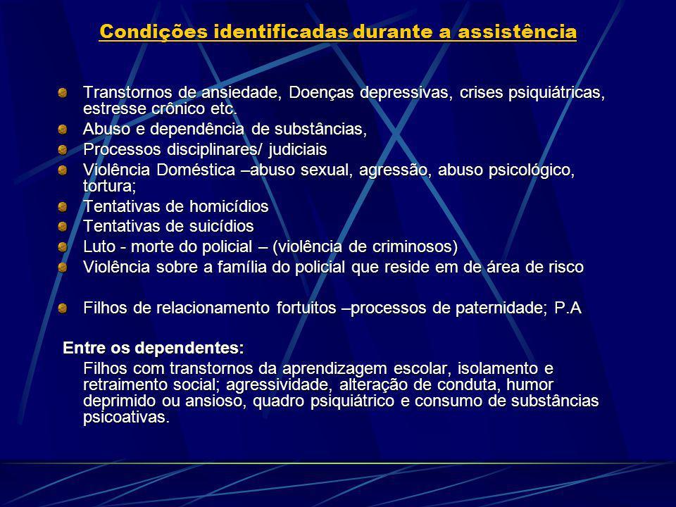 Condições identificadas durante a assistência Transtornos de ansiedade, Doenças depressivas, crises psiquiátricas, estresse crônico etc.