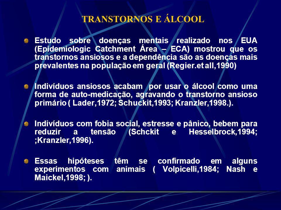 TRANSTORNOS E ÁLCOOL Estudo sobre doenças mentais realizado nos EUA (Epidemiologic Catchment Área – ECA) mostrou que os transtornos ansiosos e a dependência são as doenças mais prevalentes na população em geral (Regier.et all,1990) Indivíduos ansiosos acabam por usar o álcool como uma forma de auto-medicação, agravando o transtorno ansioso primário ( Lader,1972; Schuckit,1993; Kranzler,1998.).