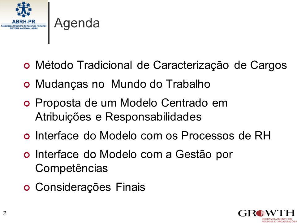 Agenda 3 Método Tradicional de Caracterização de Cargos Mudanças no Mundo do Trabalho Proposta de um Modelo Centrado em Atribuições e Responsabilidades Interface do Modelo com os Processos de RH Interface do Modelo com a Gestão por Competências Considerações Finais
