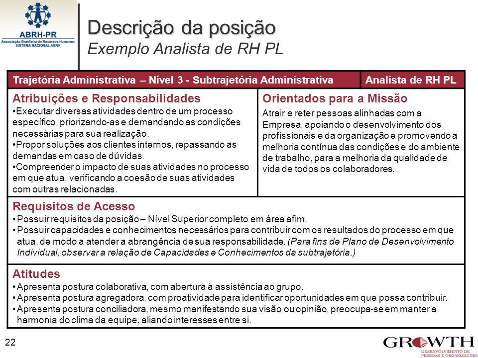 22 Descrição da posição Descrição da posição Exemplo Analista de RH PL Trajetória Administrativa – Nível 3 - Subtrajetória AdministrativaAnalista de R