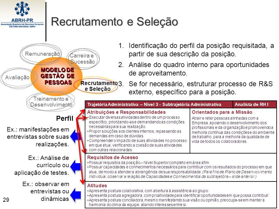 Recrutamento e Seleção 29 MODELO DE GESTÃO DE PESSOAS MODELO DE GESTÃO DE PESSOAS Recrutamento e Seleção Treinamento e Desenvolvimento Avaliação Carre