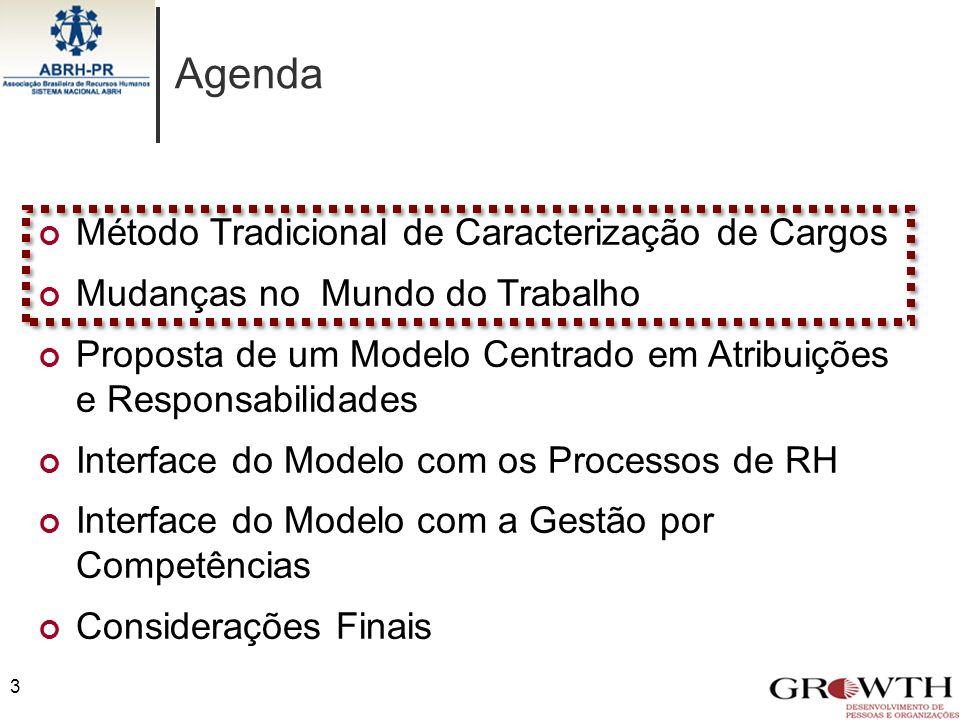 Agenda 3 Método Tradicional de Caracterização de Cargos Mudanças no Mundo do Trabalho Proposta de um Modelo Centrado em Atribuições e Responsabilidade