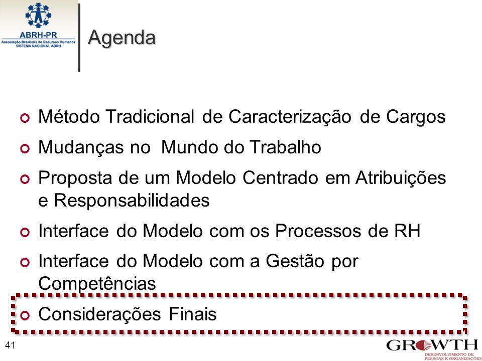 Agenda 41 Método Tradicional de Caracterização de Cargos Mudanças no Mundo do Trabalho Proposta de um Modelo Centrado em Atribuições e Responsabilidad