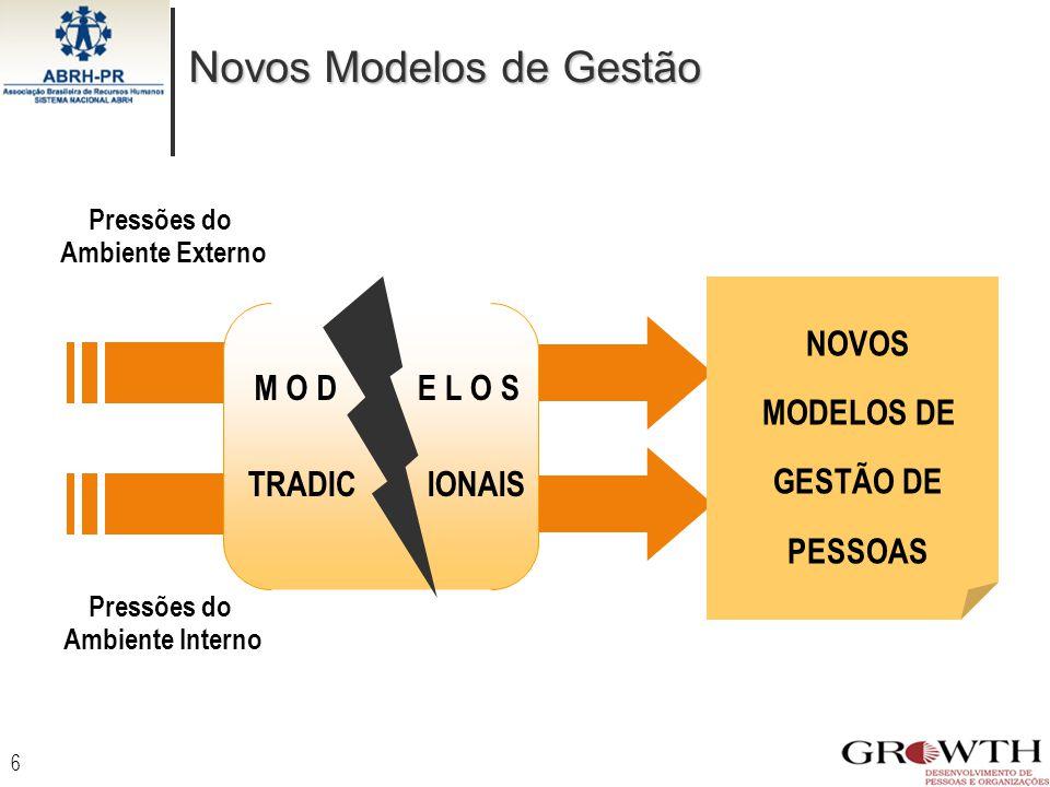 6 Pressões do Ambiente Externo Pressões do Ambiente Interno M O DE L O S TRADICIONAIS NOVOS MODELOS DE GESTÃO DE PESSOAS Novos Modelos de Gestão