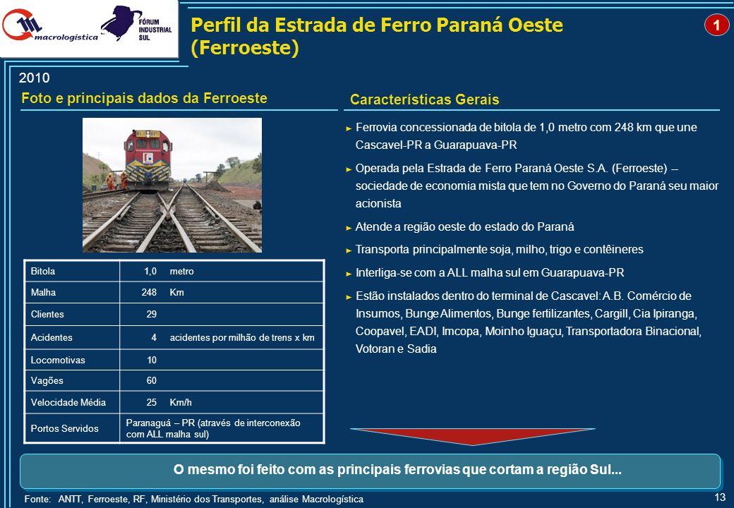 13 Fonte:ANTT, Ferroeste, RF, Ministério dos Transportes, análise Macrologística Perfil da Estrada de Ferro Paraná Oeste (Ferroeste) Bitola1,0metro Ma