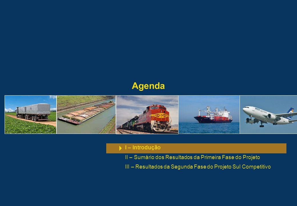 42 Principais Projetos Modal do Projeto HidroRodo Porto Ferro Ferrovia Hidrovia Rodovia Porto L.Curso Terminal Hidroviário L.Curso Eclusa 76 Novo Eixo de Integração Internacional da Hidrovia Paraná- Paranapanema 138.