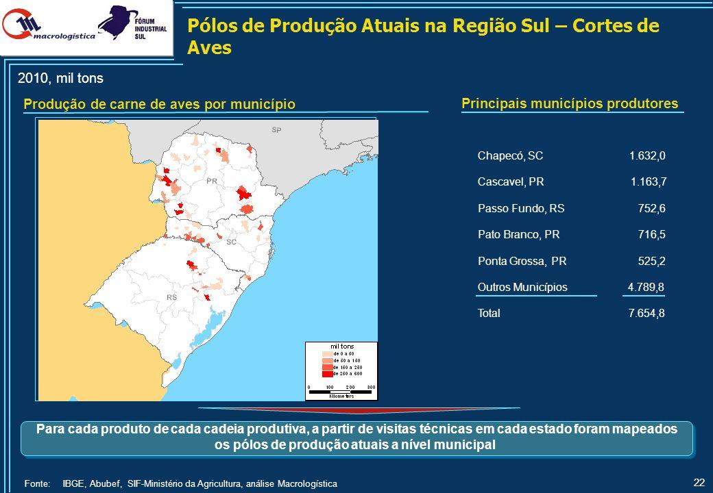 22 Para cada produto de cada cadeia produtiva, a partir de visitas técnicas em cada estado foram mapeados os pólos de produção atuais a nível municipa