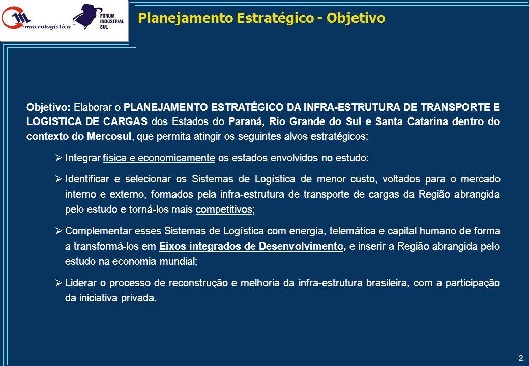 2 Planejamento Estratégico - Objetivo Objetivo: Elaborar o PLANEJAMENTO ESTRATÉGICO DA INFRA-ESTRUTURA DE TRANSPORTE E LOGISTICA DE CARGAS dos Estados