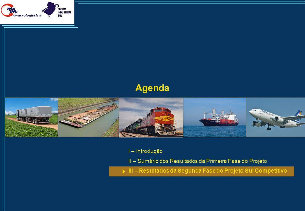 35 I – Introdução II – Sumário dos Resultados da Primeira Fase do Projeto III – Resultados da Segunda Fase do Projeto Sul Competitivo Agenda
