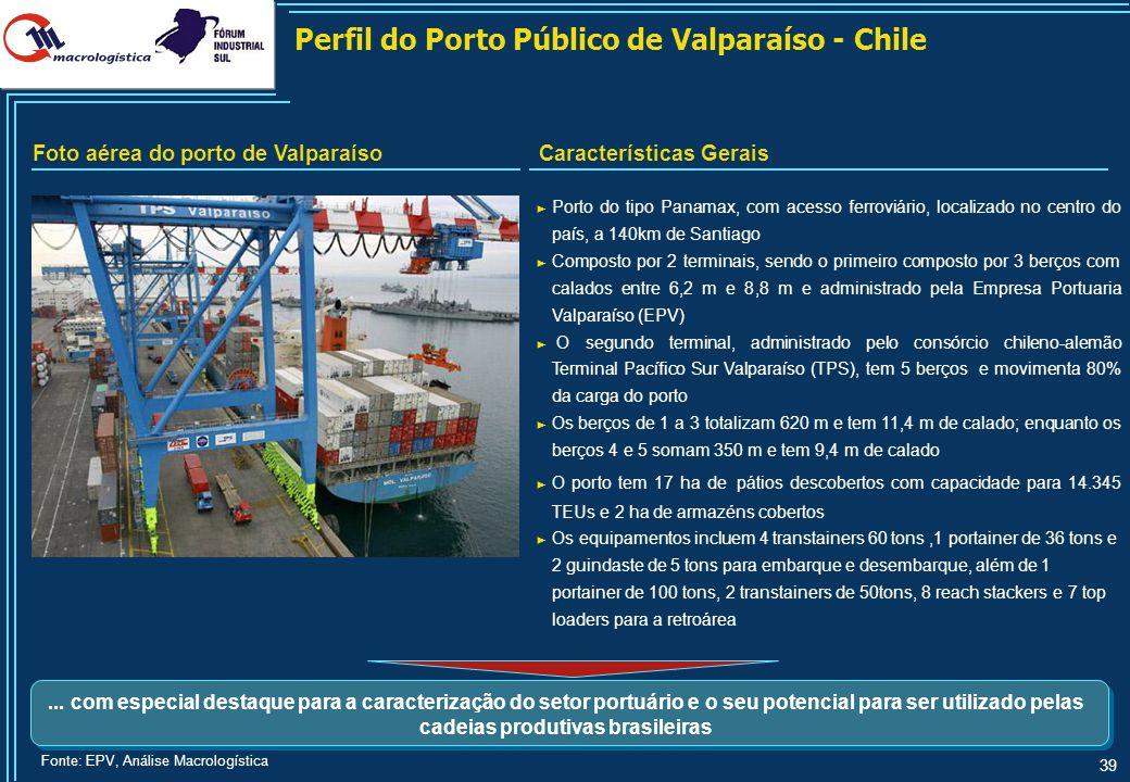 39 Perfil do Porto Público de Valparaíso - Chile Foto aérea do porto de ValparaísoCaracterísticas Gerais ► Porto do tipo Panamax, com acesso ferroviár