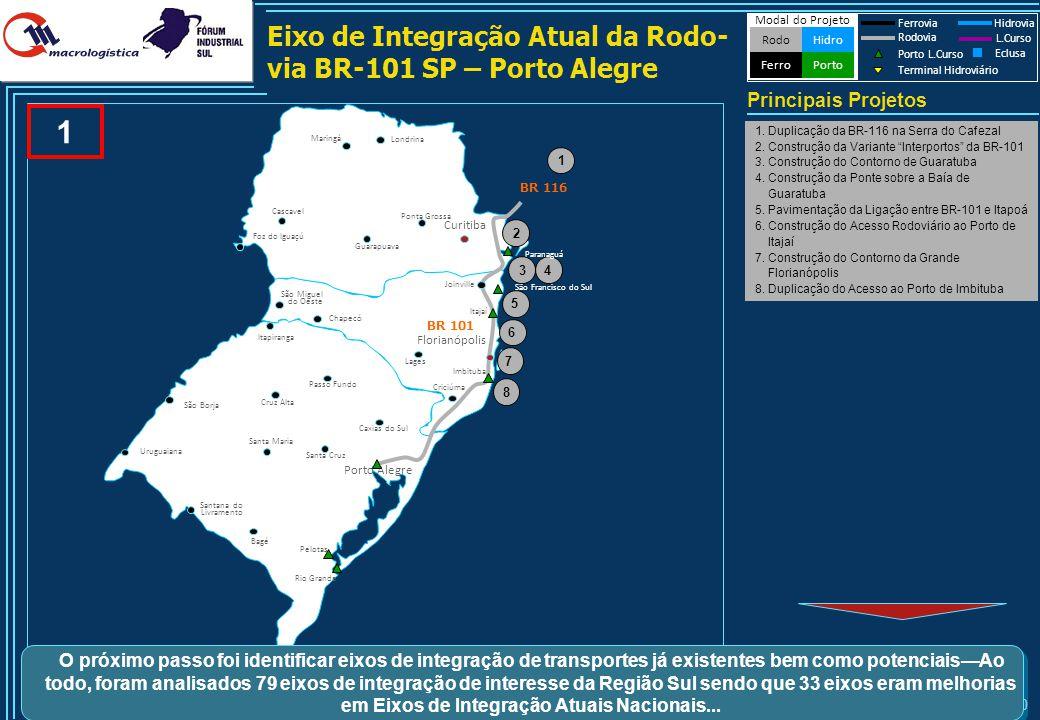 """40 Eixo de Integração Atual da Rodo- via BR-101 SP – Porto Alegre 1 1. Duplicação da BR-116 na Serra do Cafezal 2. Construção da Variante """"Interportos"""