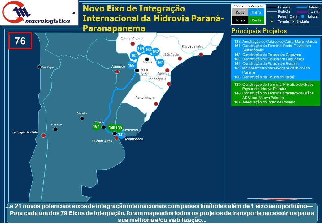 42 Principais Projetos Modal do Projeto HidroRodo Porto Ferro Ferrovia Hidrovia Rodovia Porto L.Curso Terminal Hidroviário L.Curso Eclusa 76 Novo Eixo